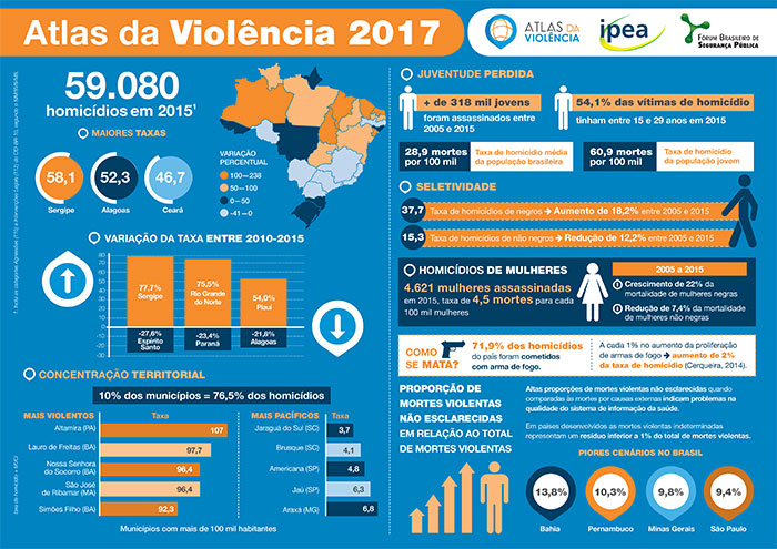 170605_infografico_atlas_violencia